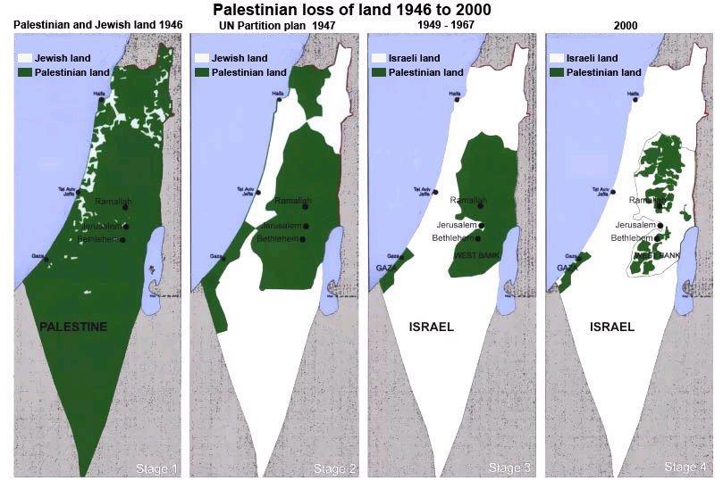 Israels okkuperte områder