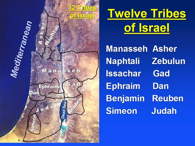 Israels 10 tapte stammer
